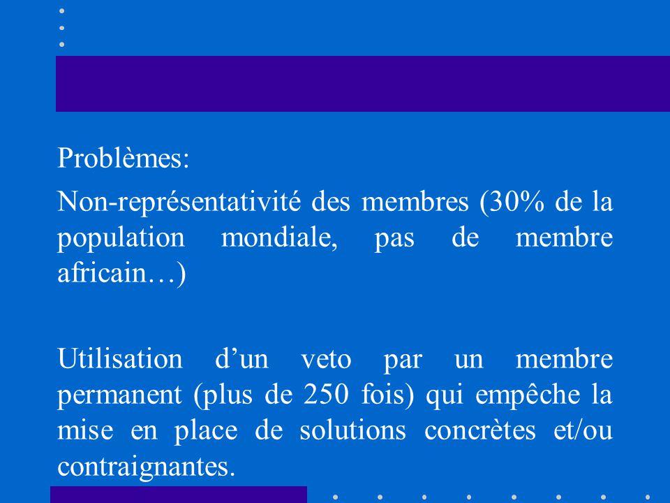 Problèmes: Non-représentativité des membres (30% de la population mondiale, pas de membre africain…) Utilisation dun veto par un membre permanent (plu