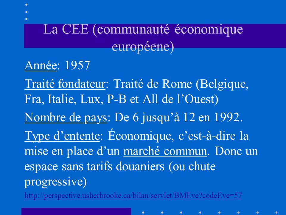 La CEE (communauté économique européene) Année: 1957 Traité fondateur: Traité de Rome (Belgique, Fra, Italie, Lux, P-B et All de lOuest) Nombre de pay