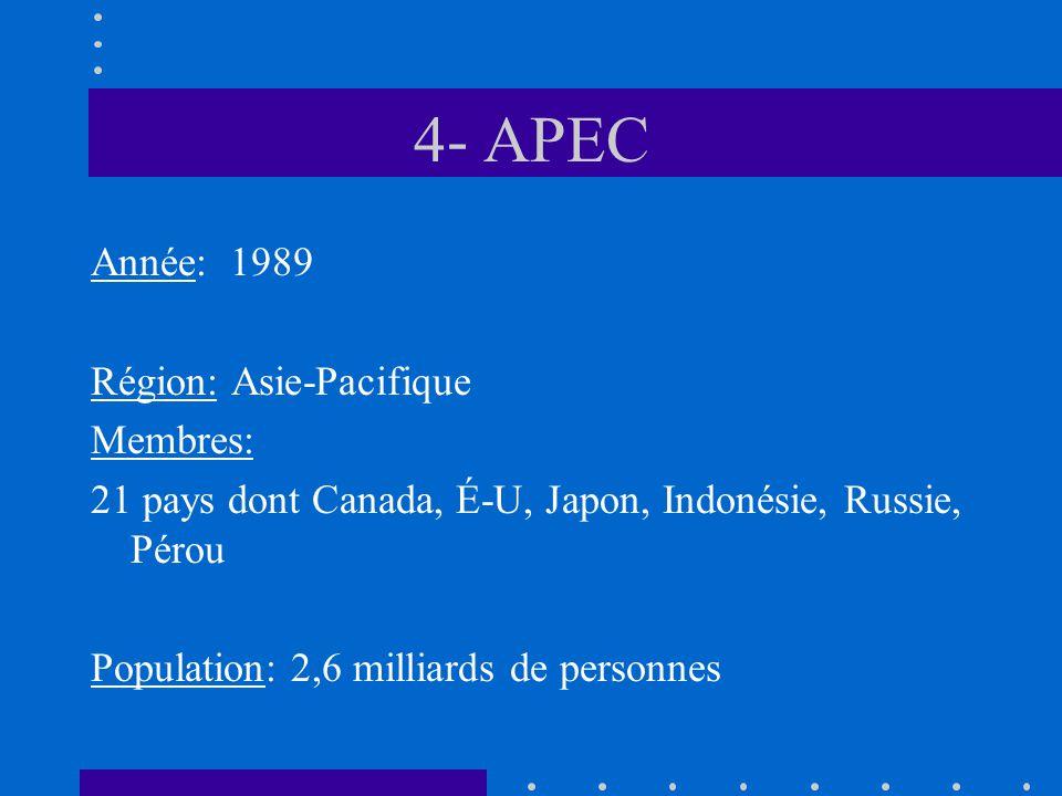 4- APEC Année: 1989 Région: Asie-Pacifique Membres: 21 pays dont Canada, É-U, Japon, Indonésie, Russie, Pérou Population: 2,6 milliards de personnes