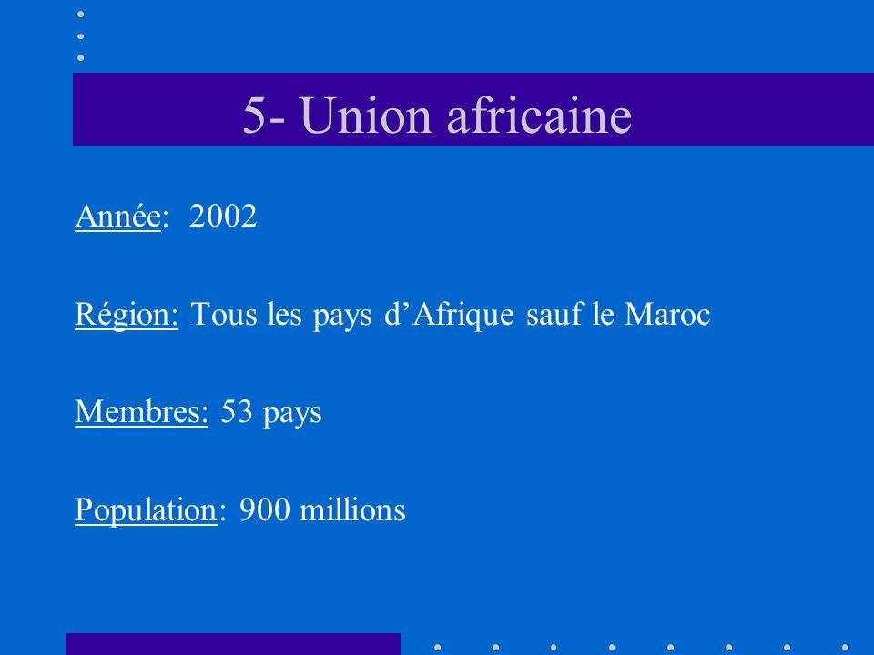 5- Union africaine Année: 2002 Région: Tous les pays dAfrique sauf le Maroc Membres: 53 pays Population: 900 millions