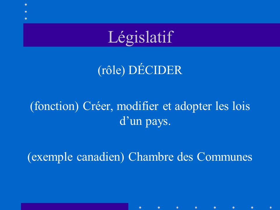 Législatif (rôle) DÉCIDER (fonction) Créer, modifier et adopter les lois dun pays. (exemple canadien) Chambre des Communes