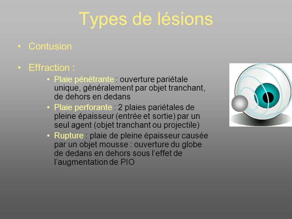 Types de lésions Contusion Effraction : Plaie pénétrante : ouverture pariétale unique, généralement par objet tranchant, de dehors en dedans Plaie per