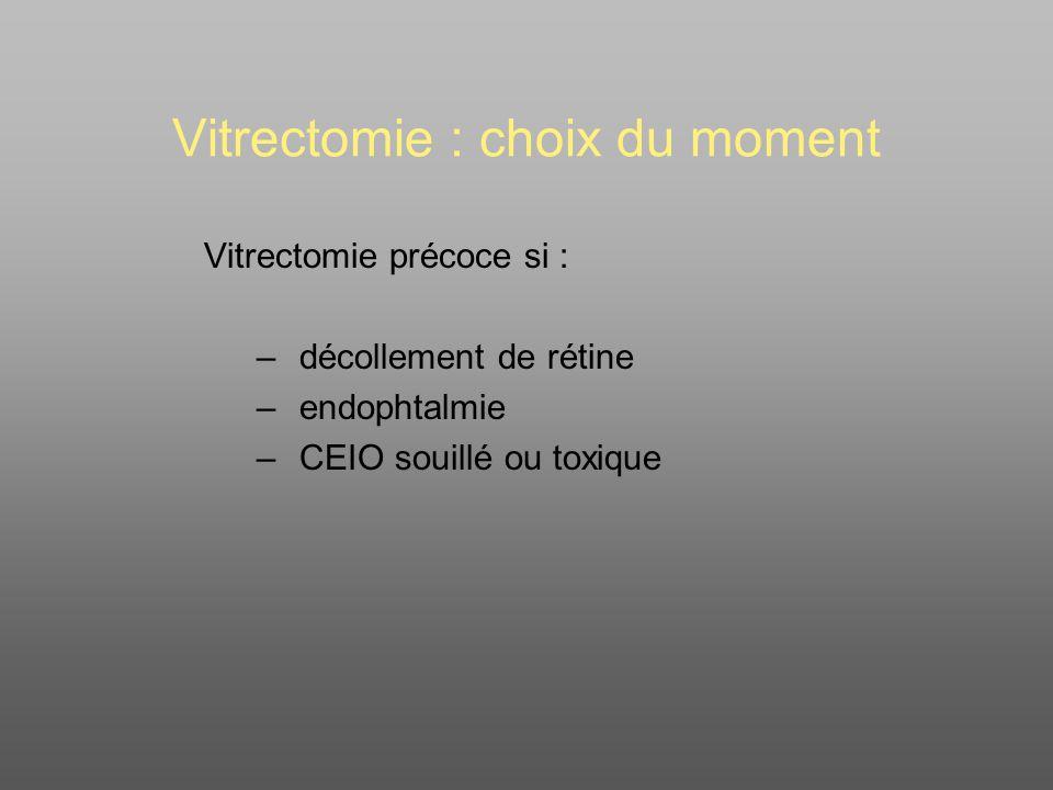 Vitrectomie : choix du moment Vitrectomie précoce si : – décollement de rétine – endophtalmie – CEIO souillé ou toxique