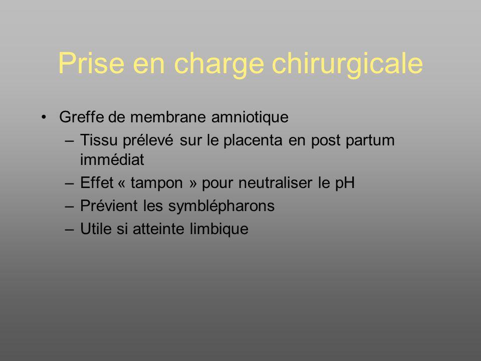 Prise en charge chirurgicale Greffe de membrane amniotique –Tissu prélevé sur le placenta en post partum immédiat –Effet « tampon » pour neutraliser le pH –Prévient les symblépharons –Utile si atteinte limbique
