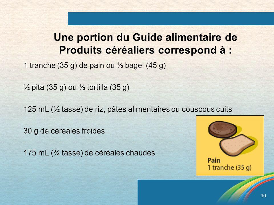 10 Une portion du Guide alimentaire de Produits céréaliers correspond à : 1 tranche (35 g) de pain ou ½ bagel (45 g) ½ pita (35 g) ou ½ tortilla (35 g