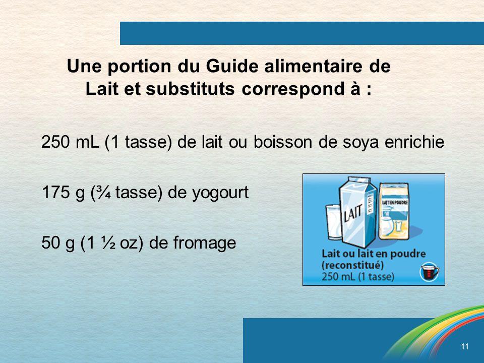 11 Une portion du Guide alimentaire de Lait et substituts correspond à : 250 mL (1 tasse) de lait ou boisson de soya enrichie 175 g (¾ tasse) de yogou