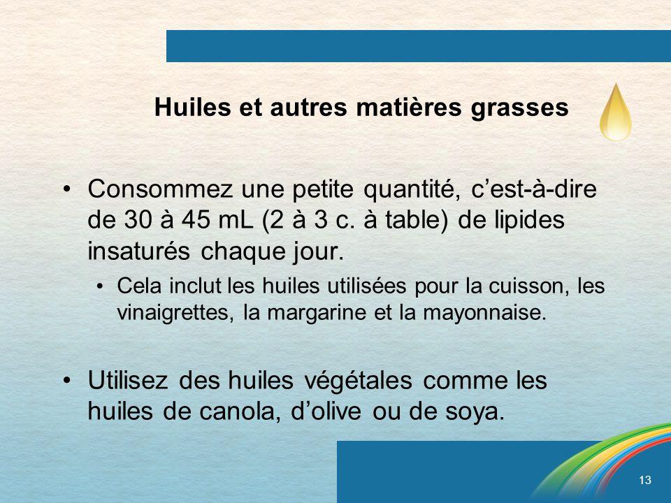 13 Huiles et autres matières grasses Consommez une petite quantité, cest-à-dire de 30 à 45 mL (2 à 3 c. à table) de lipides insaturés chaque jour. Cel