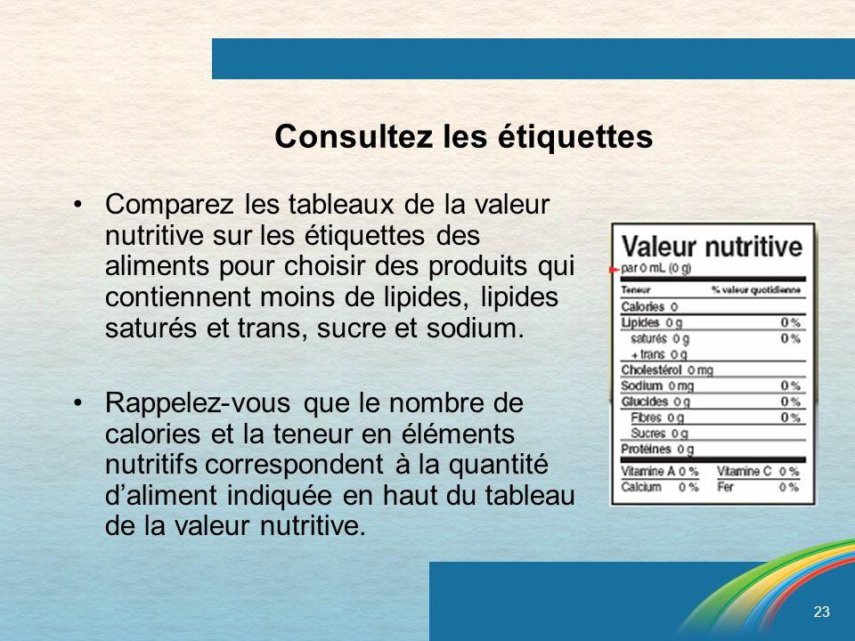 23 Consultez les étiquettes Comparez les tableaux de la valeur nutritive sur les étiquettes des aliments pour choisir des produits qui contiennent moi