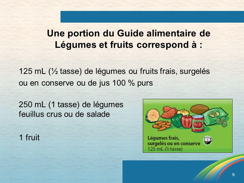 9 Une portion du Guide alimentaire de Légumes et fruits correspond à : 125 mL (½ tasse) de légumes ou fruits frais, surgelés ou en conserve ou de jus