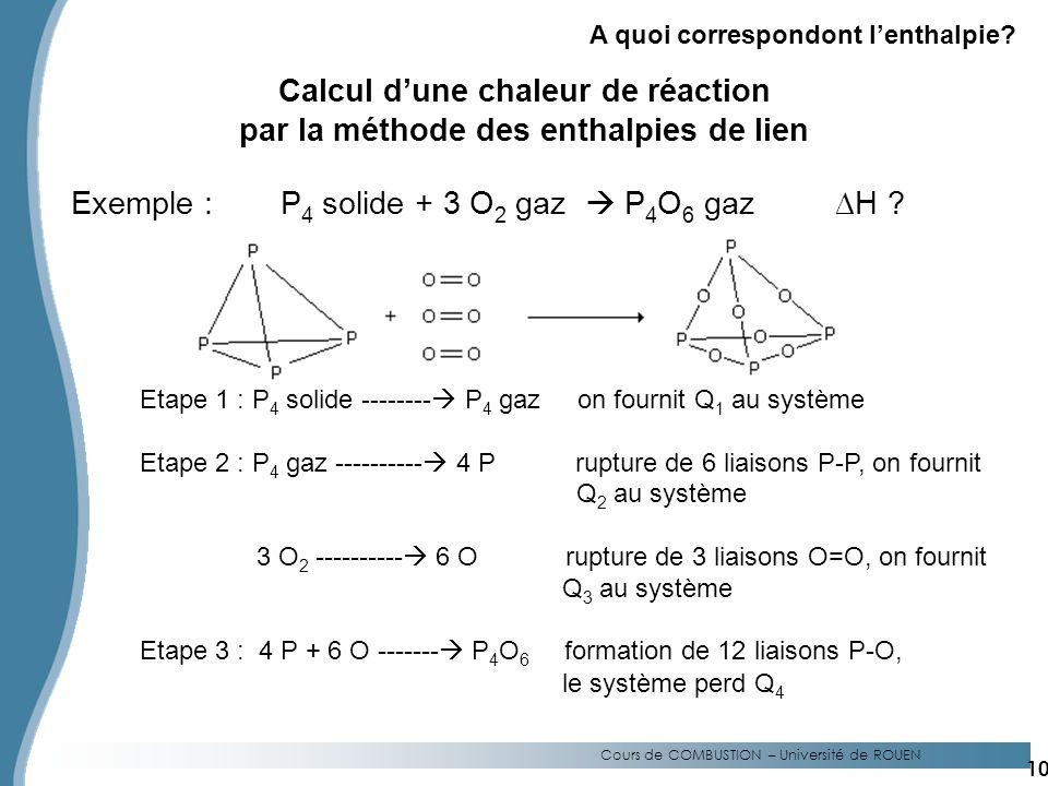 Cours de COMBUSTION – Université de ROUEN A quoi correspondont lenthalpie.