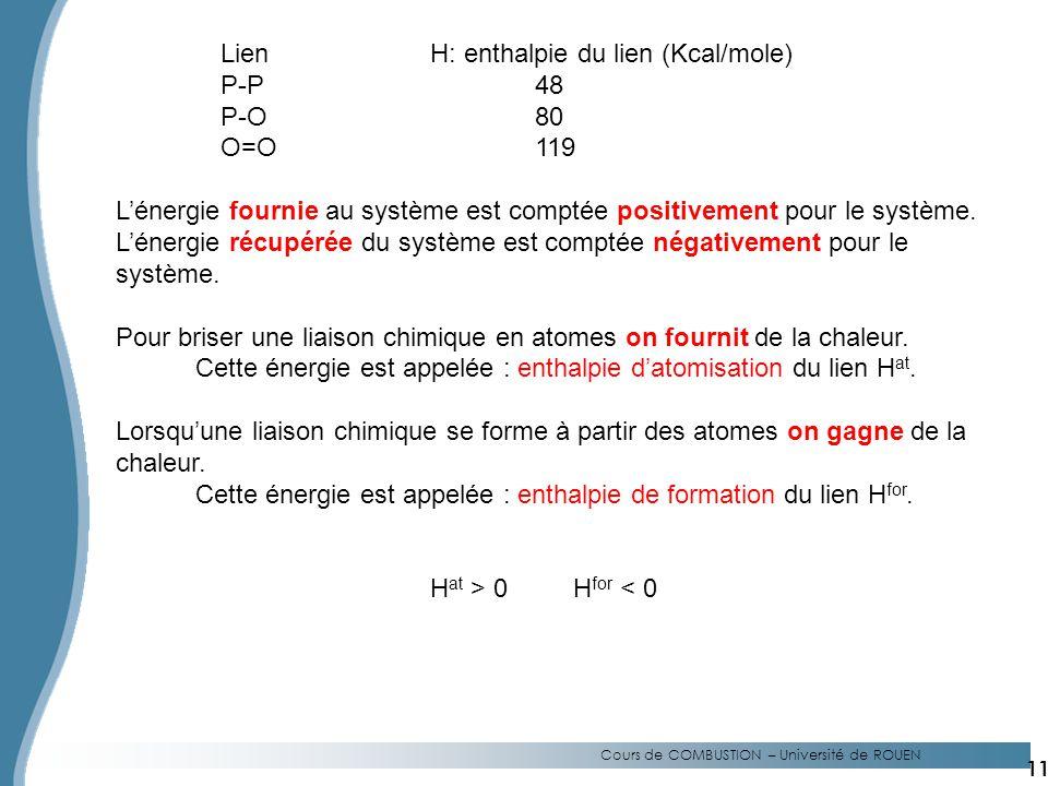 Cours de COMBUSTION – Université de ROUEN LienH: enthalpie du lien (Kcal/mole) P-P48 P-O 80 O=O119 Lénergie fournie au système est comptée positivement pour le système.