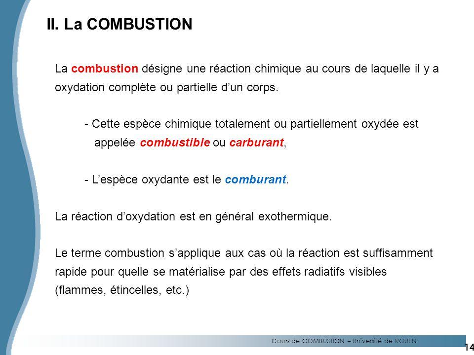 Cours de COMBUSTION – Université de ROUEN II.