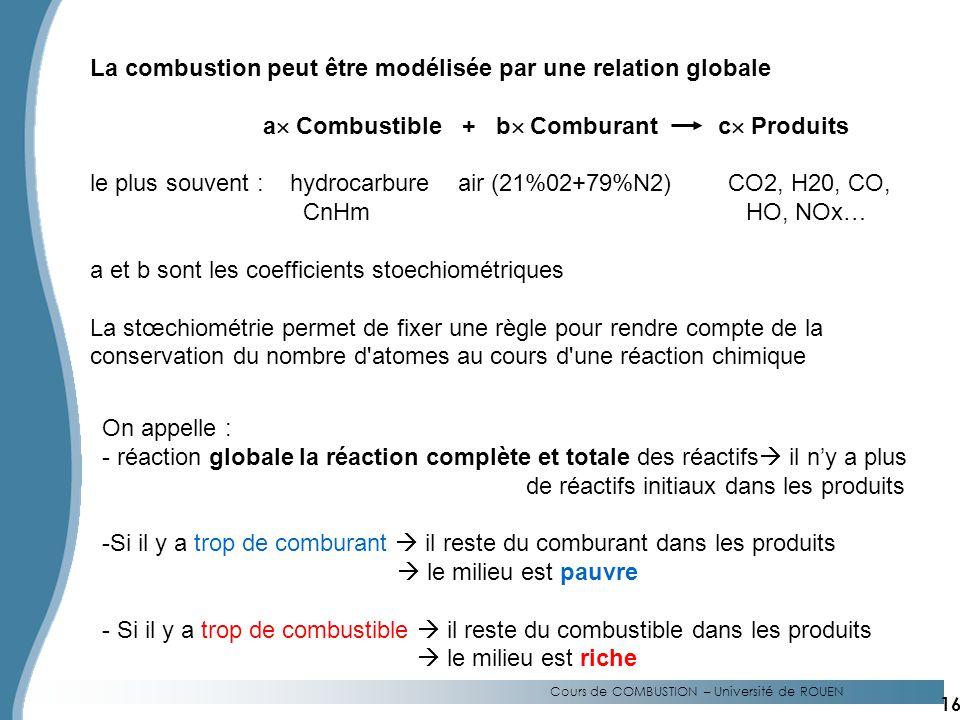 Cours de COMBUSTION – Université de ROUEN La combustion peut être modélisée par une relation globale a Combustible + b Comburant c Produits le plus souvent : hydrocarbure air (21%02+79%N2) CO2, H20, CO, CnHm HO, NOx… a et b sont les coefficients stoechiométriques La stœchiométrie permet de fixer une règle pour rendre compte de la conservation du nombre d atomes au cours d une réaction chimique On appelle : - réaction globale la réaction complète et totale des réactifs il ny a plus de réactifs initiaux dans les produits -Si il y a trop de comburant il reste du comburant dans les produits le milieu est pauvre - Si il y a trop de combustible il reste du combustible dans les produits le milieu est riche 16