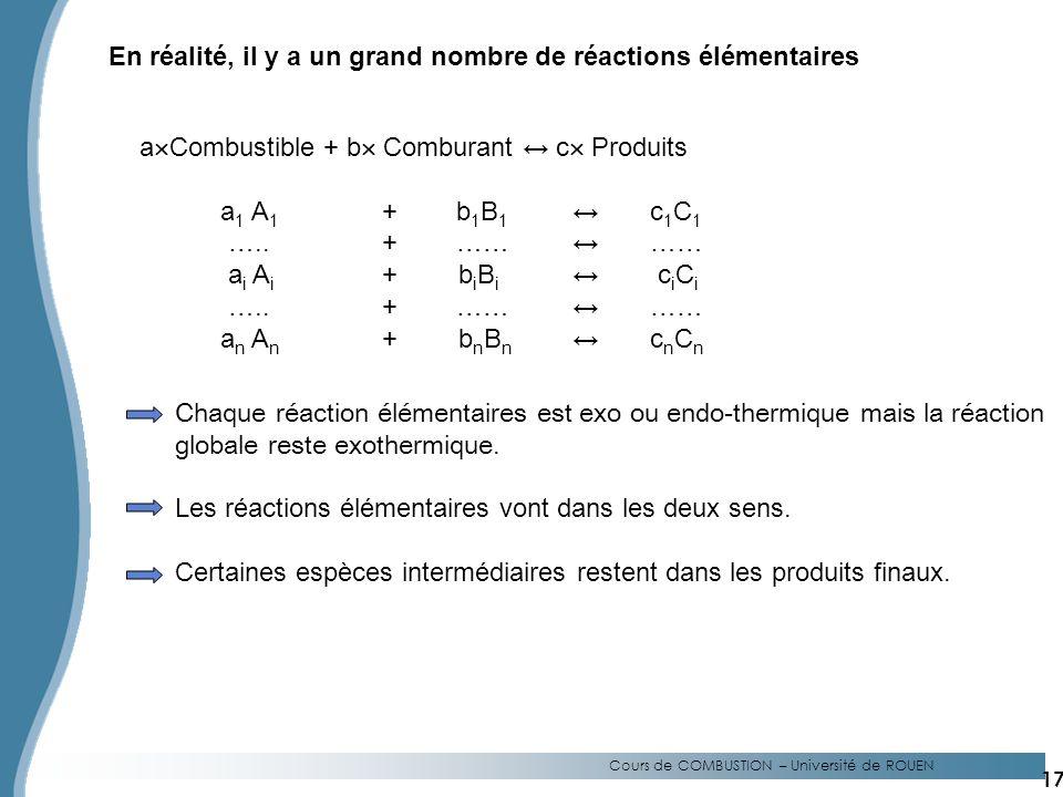 Cours de COMBUSTION – Université de ROUEN En réalité, il y a un grand nombre de réactions élémentaires a Combustible + b Comburant c Produits a 1 A 1 + b 1 B 1 c 1 C 1 …..