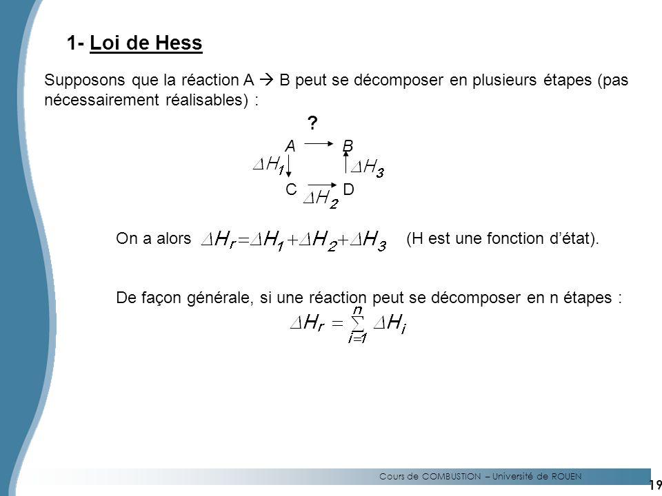 Cours de COMBUSTION – Université de ROUEN 1- Loi de Hess Supposons que la réaction A B peut se décomposer en plusieurs étapes (pas nécessairement réalisables) : A CD B .