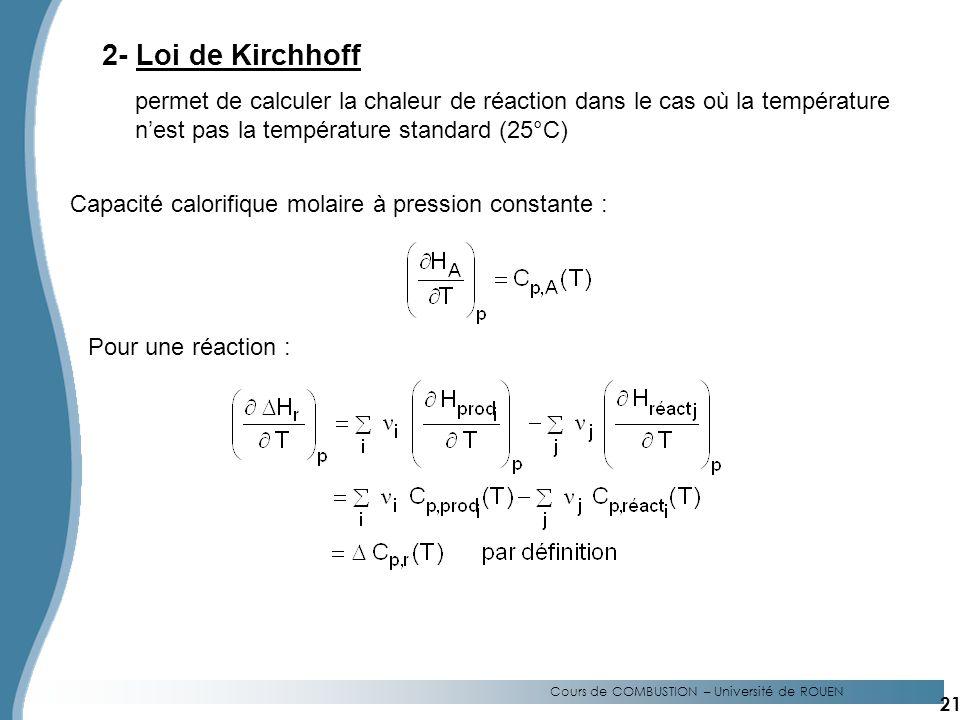 Cours de COMBUSTION – Université de ROUEN 2- Loi de Kirchhoff permet de calculer la chaleur de réaction dans le cas où la température nest pas la température standard (25°C) Capacité calorifique molaire à pression constante : Pour une réaction : 21