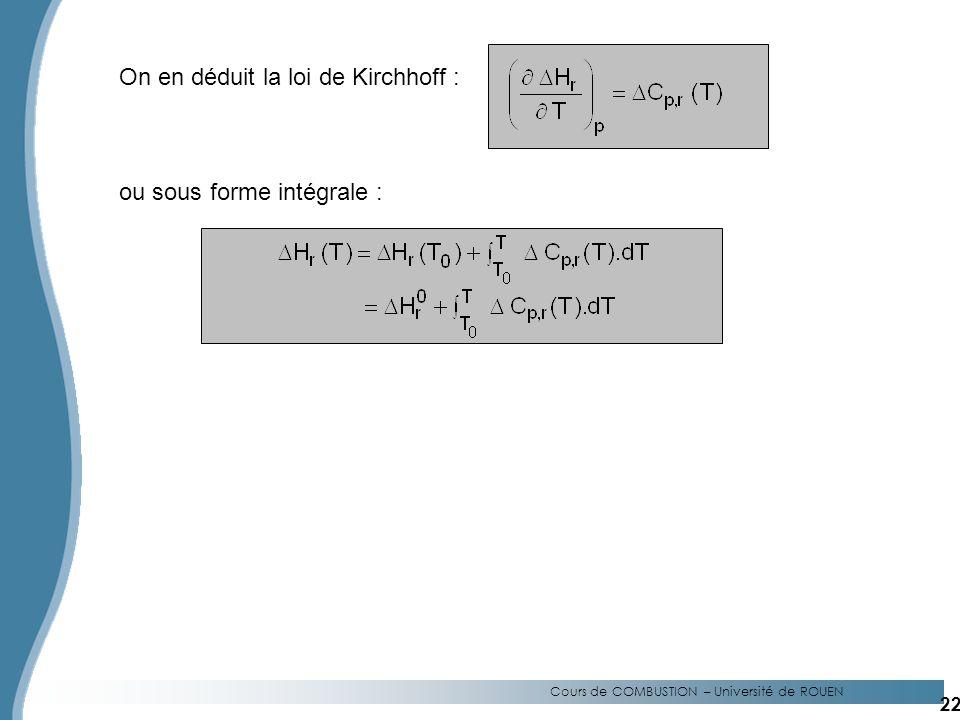 Cours de COMBUSTION – Université de ROUEN On en déduit la loi de Kirchhoff : ou sous forme intégrale : 22