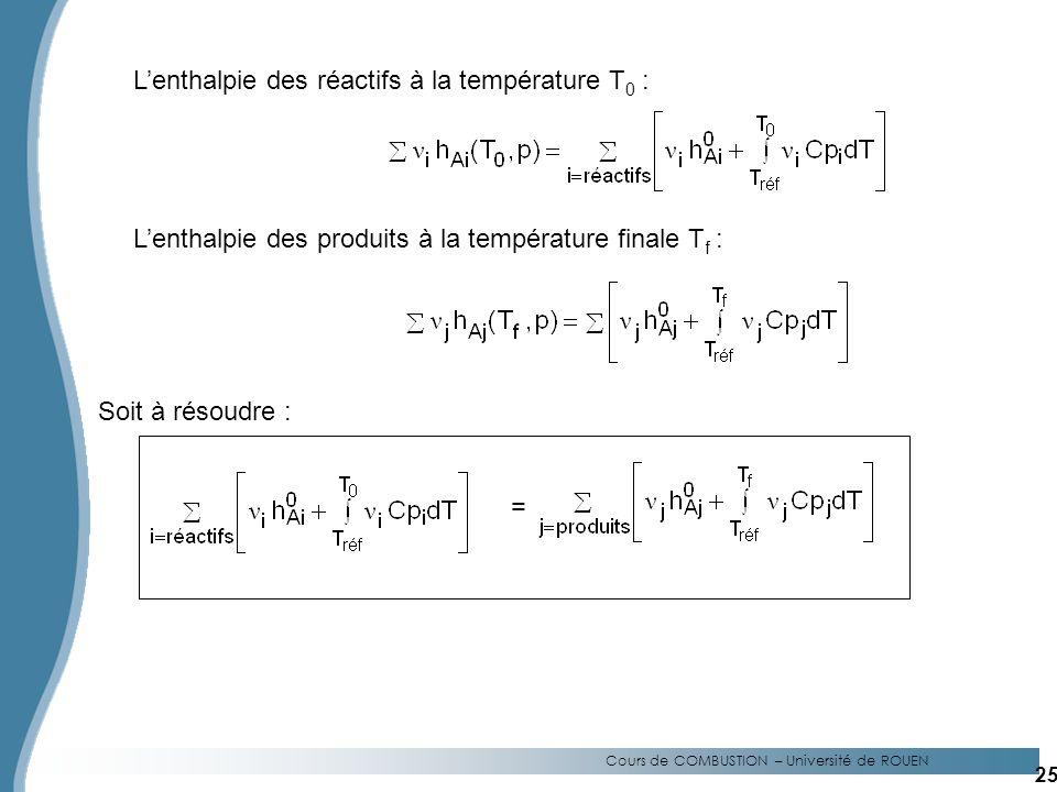 Lenthalpie des réactifs à la température T 0 : Lenthalpie des produits à la température finale T f : Cours de COMBUSTION – Université de ROUEN Soit à résoudre : = 25