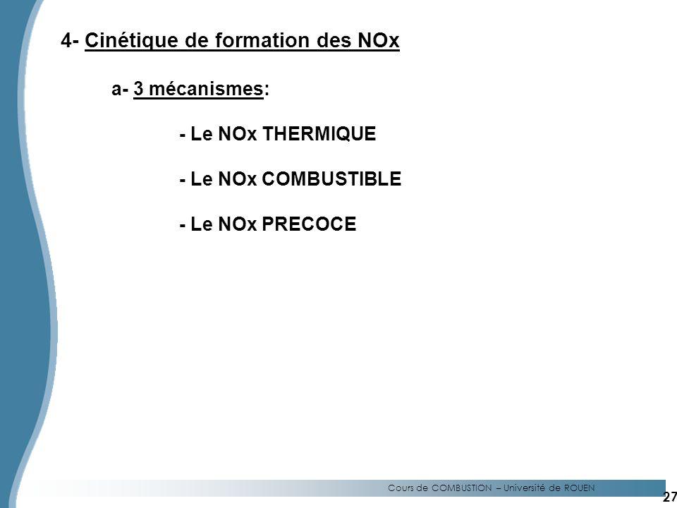 Cours de COMBUSTION – Université de ROUEN 4- Cinétique de formation des NOx a- 3 mécanismes: - Le NOx THERMIQUE - Le NOx COMBUSTIBLE - Le NOx PRECOCE 27