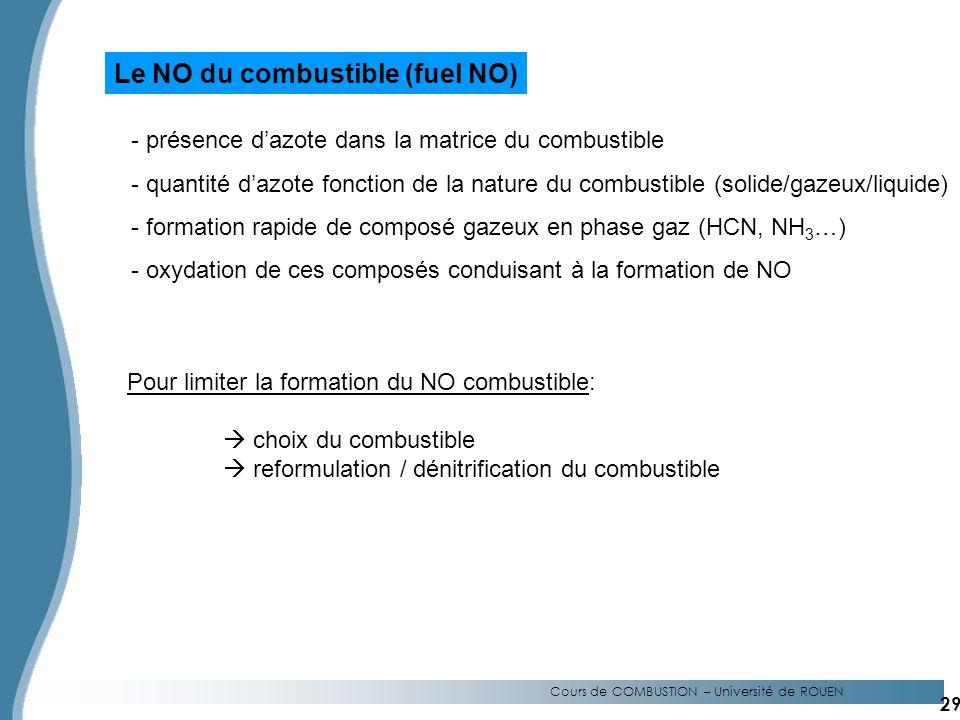 Cours de COMBUSTION – Université de ROUEN Le NO du combustible (fuel NO) - présence dazote dans la matrice du combustible - quantité dazote fonction de la nature du combustible (solide/gazeux/liquide) - formation rapide de composé gazeux en phase gaz (HCN, NH 3 …) - oxydation de ces composés conduisant à la formation de NO Pour limiter la formation du NO combustible: choix du combustible reformulation / dénitrification du combustible 29