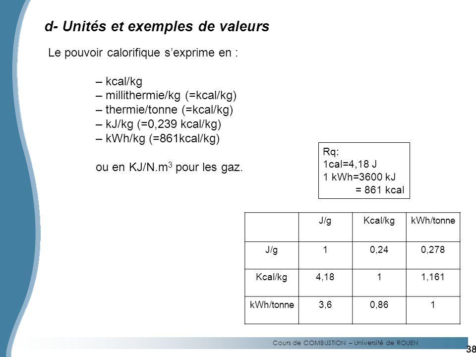 Cours de COMBUSTION – Université de ROUEN d- Unités et exemples de valeurs Le pouvoir calorifique sexprime en : – kcal/kg – millithermie/kg (=kcal/kg) – thermie/tonne (=kcal/kg) – kJ/kg (=0,239 kcal/kg) – kWh/kg (=861kcal/kg) ou en KJ/N.m 3 pour les gaz.