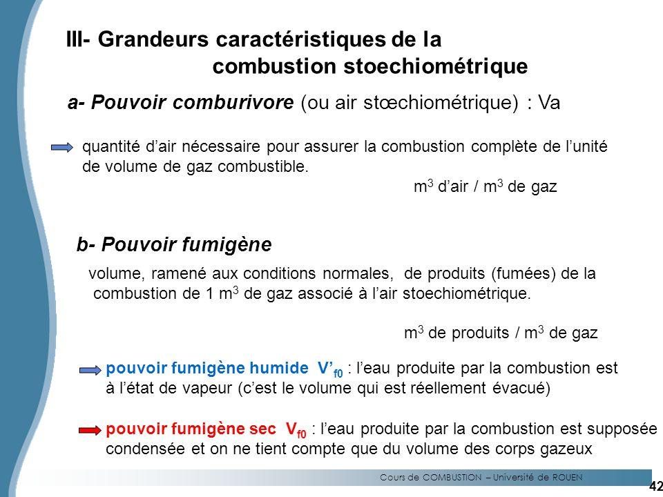 Cours de COMBUSTION – Université de ROUEN III- Grandeurs caractéristiques de la combustion stoechiométrique a- Pouvoir comburivore (ou air stœchiométrique) : Va quantité dair nécessaire pour assurer la combustion complète de lunité de volume de gaz combustible.