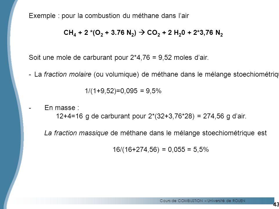 Cours de COMBUSTION – Université de ROUEN Exemple : pour la combustion du méthane dans lair CH 4 + 2 *(O 2 + 3.76 N 2 ) CO 2 + 2 H 2 0 + 2*3,76 N 2 Soit une mole de carburant pour 2*4,76 = 9,52 moles dair.