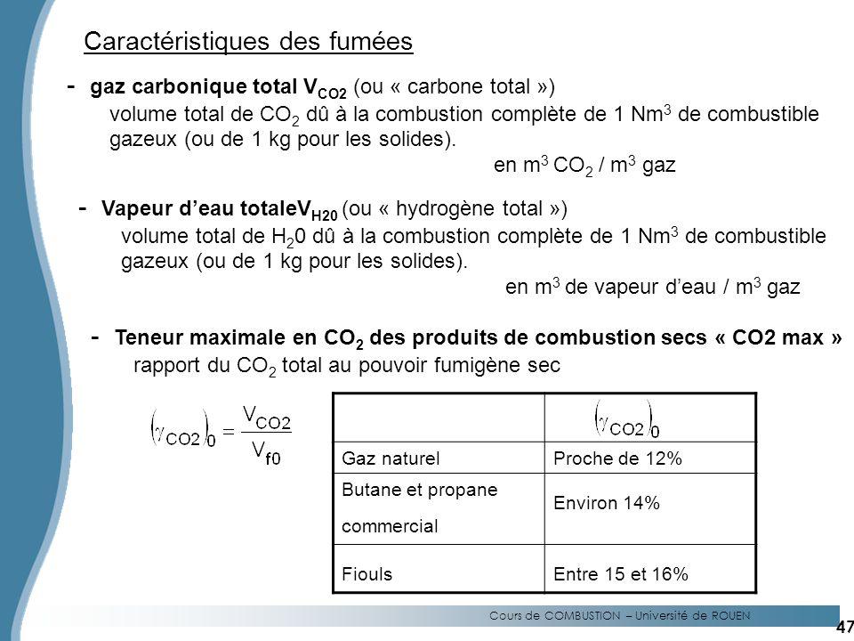 Caractéristiques des fumées Cours de COMBUSTION – Université de ROUEN - gaz carbonique total V CO2 (ou « carbone total ») volume total de CO 2 dû à la combustion complète de 1 Nm 3 de combustible gazeux (ou de 1 kg pour les solides).