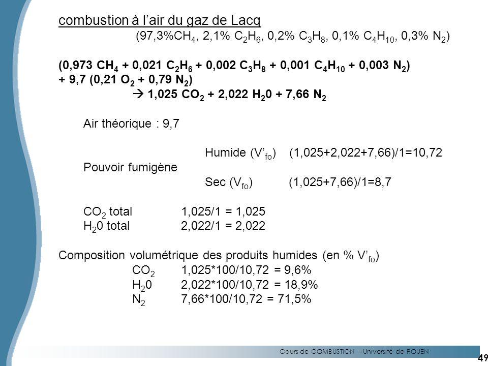 Cours de COMBUSTION – Université de ROUEN combustion à lair du gaz de Lacq (97,3%CH 4, 2,1% C 2 H 6, 0,2% C 3 H 8, 0,1% C 4 H 10, 0,3% N 2 ) (0,973 CH 4 + 0,021 C 2 H 6 + 0,002 C 3 H 8 + 0,001 C 4 H 10 + 0,003 N 2 ) + 9,7 (0,21 O 2 + 0,79 N 2 ) 1,025 CO 2 + 2,022 H 2 0 + 7,66 N 2 Air théorique : 9,7 Humide (V fo ) (1,025+2,022+7,66)/1=10,72 Pouvoir fumigène Sec (V fo ) (1,025+7,66)/1=8,7 CO 2 total1,025/1 = 1,025 H 2 0 total2,022/1 = 2,022 Composition volumétrique des produits humides (en % V fo ) CO 2 1,025*100/10,72 = 9,6% H 2 02,022*100/10,72 = 18,9% N 2 7,66*100/10,72 = 71,5% 49