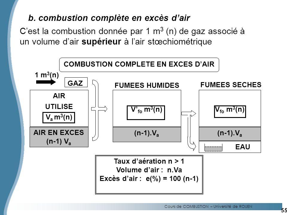Cours de COMBUSTION – Université de ROUEN b.
