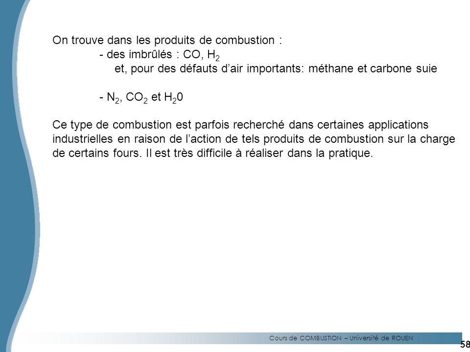 Cours de COMBUSTION – Université de ROUEN On trouve dans les produits de combustion : - des imbrûlés : CO, H 2 et, pour des défauts dair importants: méthane et carbone suie - N 2, CO 2 et H 2 0 Ce type de combustion est parfois recherché dans certaines applications industrielles en raison de laction de tels produits de combustion sur la charge de certains fours.