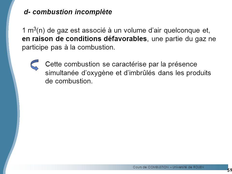Cours de COMBUSTION – Université de ROUEN d- combustion incomplète 1 m 3 (n) de gaz est associé à un volume dair quelconque et, en raison de conditions défavorables, une partie du gaz ne participe pas à la combustion.