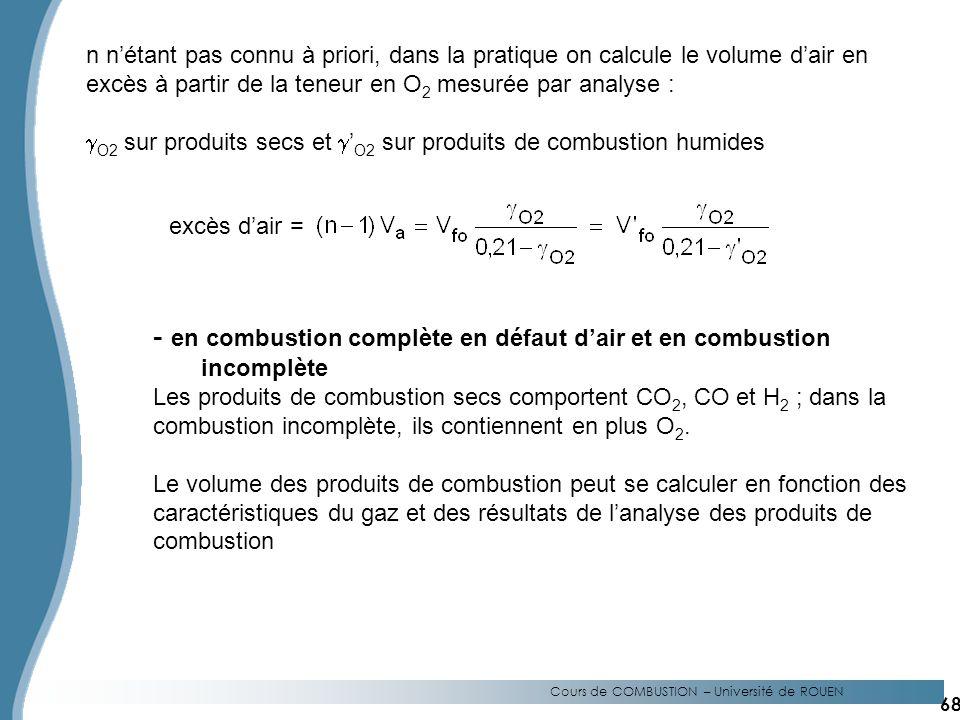 Cours de COMBUSTION – Université de ROUEN n nétant pas connu à priori, dans la pratique on calcule le volume dair en excès à partir de la teneur en O 2 mesurée par analyse : O2 sur produits secs et O2 sur produits de combustion humides excès dair = - en combustion complète en défaut dair et en combustion incomplète Les produits de combustion secs comportent CO 2, CO et H 2 ; dans la combustion incomplète, ils contiennent en plus O 2.