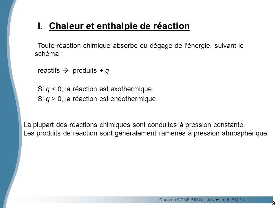 Cours de COMBUSTION – Université de ROUEN I.