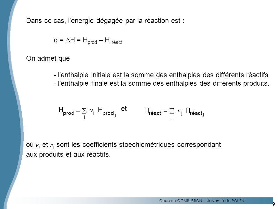 Cours de COMBUSTION – Université de ROUEN Dans ce cas, lénergie dégagée par la réaction est : q = H = H prod – H réact On admet que - lenthalpie initiale est la somme des enthalpies des différents réactifs - lenthalpie finale est la somme des enthalpies des différents produits.