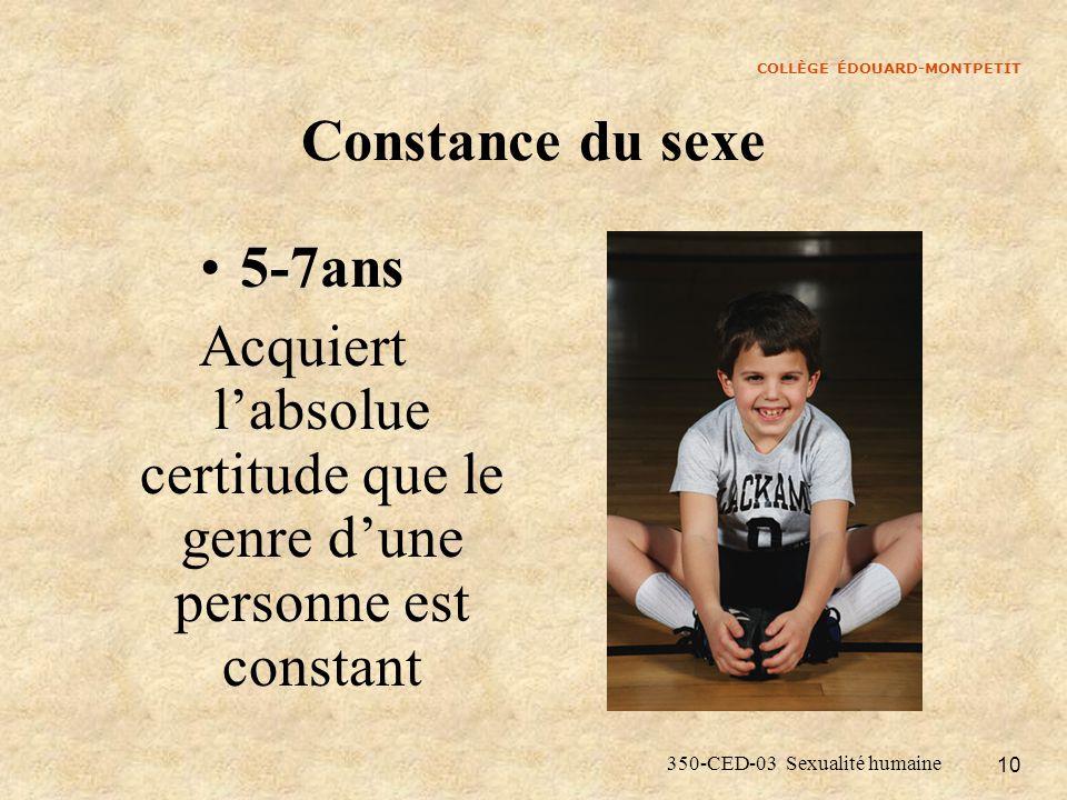 COLLÈGE ÉDOUARD-MONTPETIT 350-CED-03 Sexualité humaine 10 Constance du sexe 5-7ans Acquiert labsolue certitude que le genre dune personne est constant