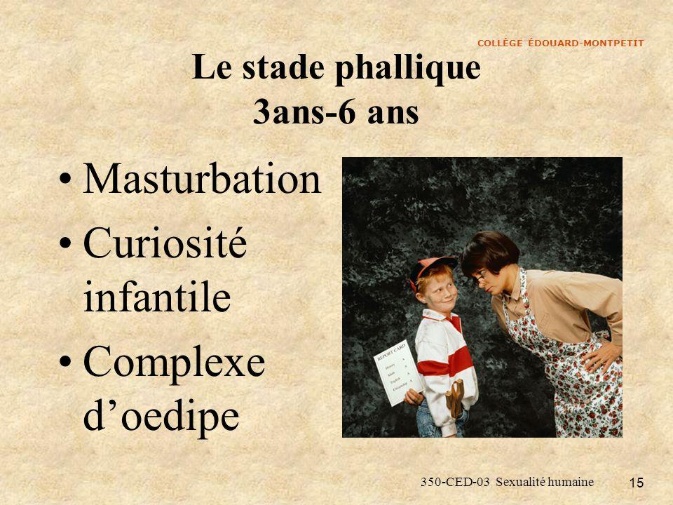 COLLÈGE ÉDOUARD-MONTPETIT 350-CED-03 Sexualité humaine 15 Le stade phallique 3ans-6 ans Masturbation Curiosité infantile Complexe doedipe