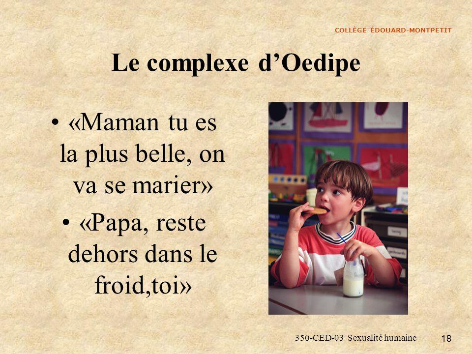 COLLÈGE ÉDOUARD-MONTPETIT 350-CED-03 Sexualité humaine 18 Le complexe dOedipe «Maman tu es la plus belle, on va se marier» «Papa, reste dehors dans le