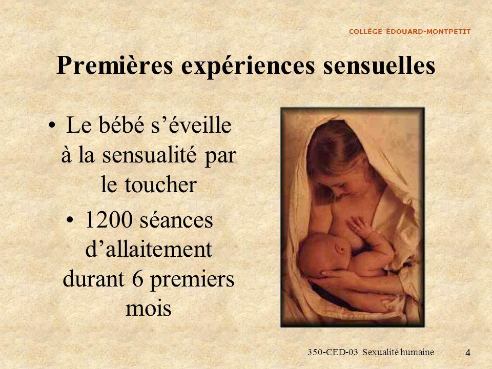 COLLÈGE ÉDOUARD-MONTPETIT 350-CED-03 Sexualité humaine 4 Premières expériences sensuelles Le bébé séveille à la sensualité par le toucher 1200 séances