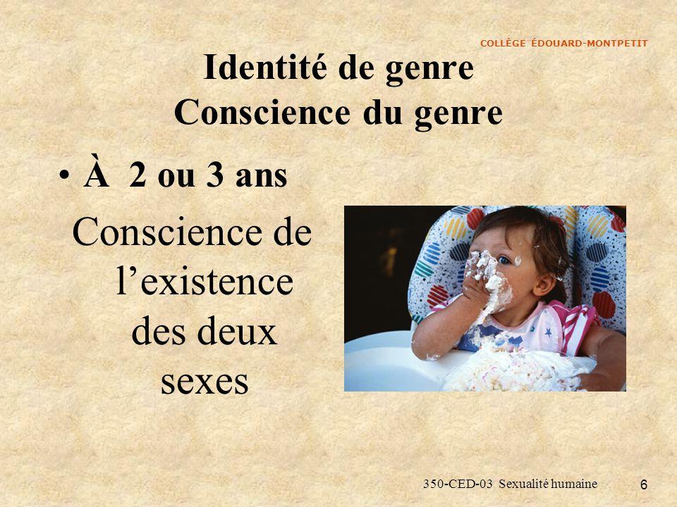 COLLÈGE ÉDOUARD-MONTPETIT 350-CED-03 Sexualité humaine 6 Identité de genre Conscience du genre À 2 ou 3 ans Conscience de lexistence des deux sexes