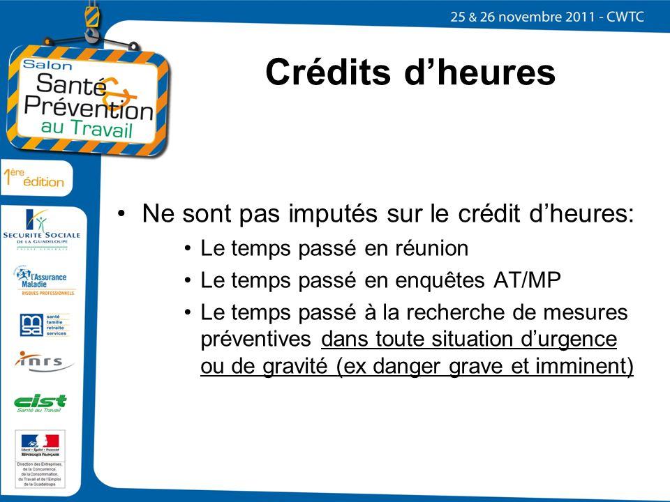 Crédits dheures Ne sont pas imputés sur le crédit dheures: Le temps passé en réunion Le temps passé en enquêtes AT/MP Le temps passé à la recherche de