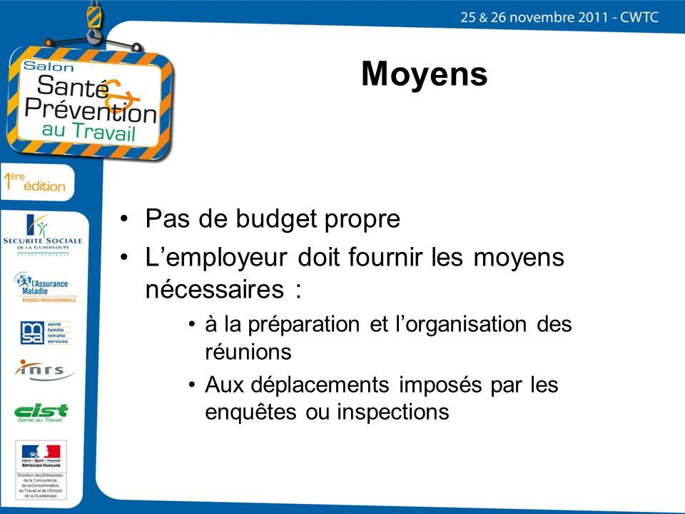 Moyens Pas de budget propre Lemployeur doit fournir les moyens nécessaires : à la préparation et lorganisation des réunions Aux déplacements imposés p