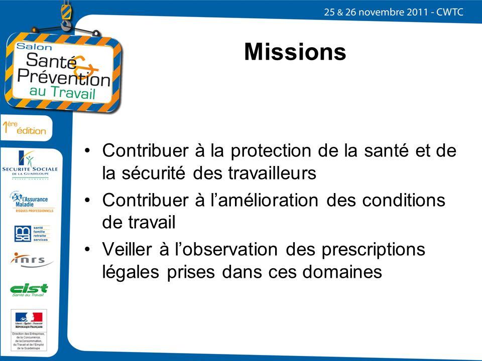 Missions Contribuer à la protection de la santé et de la sécurité des travailleurs Contribuer à lamélioration des conditions de travail Veiller à lobs