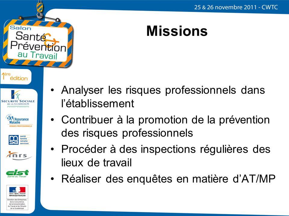 Missions Analyser les risques professionnels dans létablissement Contribuer à la promotion de la prévention des risques professionnels Procéder à des