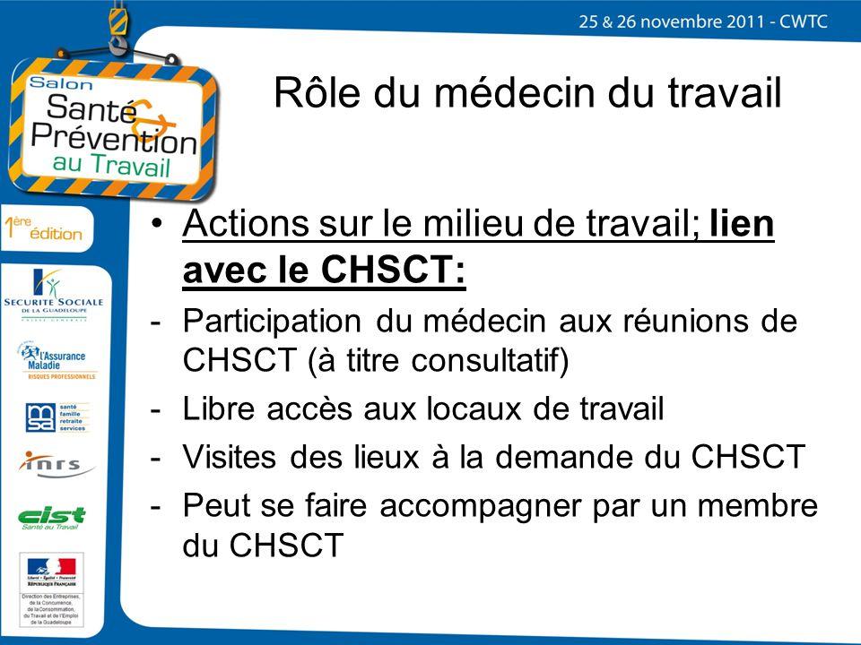Rôle du médecin du travail Actions sur le milieu de travail; lien avec le CHSCT: -Participation du médecin aux réunions de CHSCT (à titre consultatif)