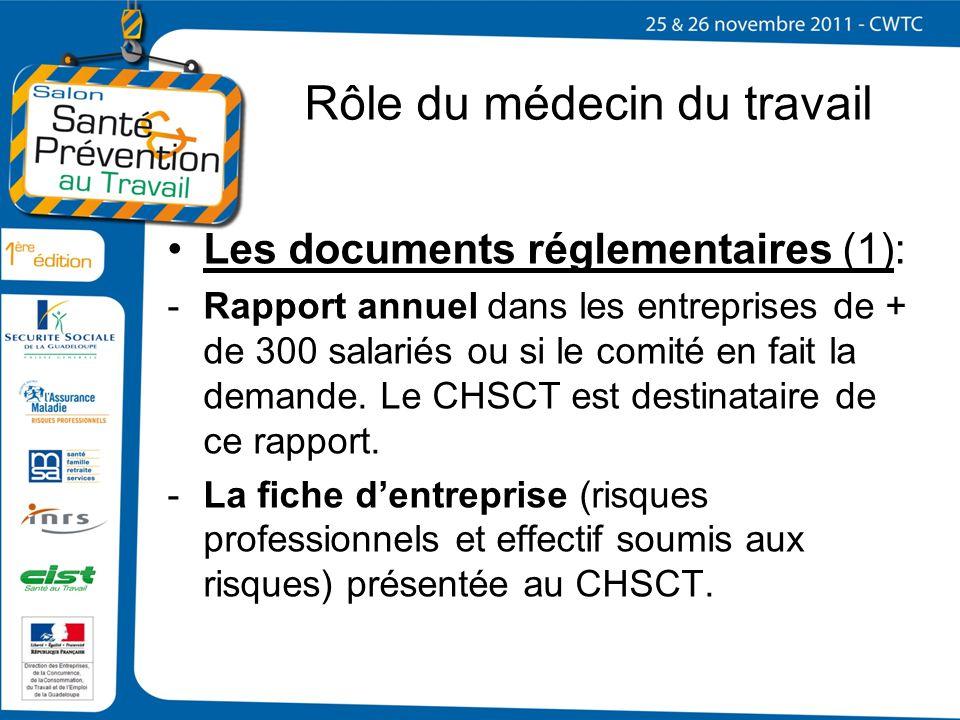 Rôle du médecin du travail Les documents réglementaires (1): -Rapport annuel dans les entreprises de + de 300 salariés ou si le comité en fait la dema
