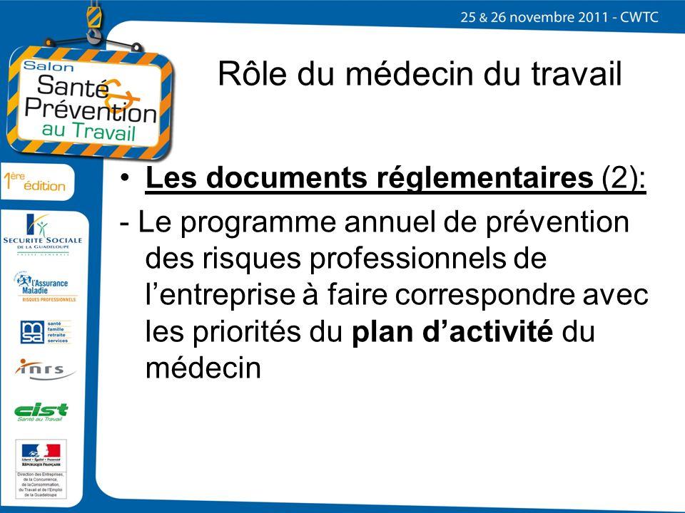 Rôle du médecin du travail Les documents réglementaires (2): - Le programme annuel de prévention des risques professionnels de lentreprise à faire cor