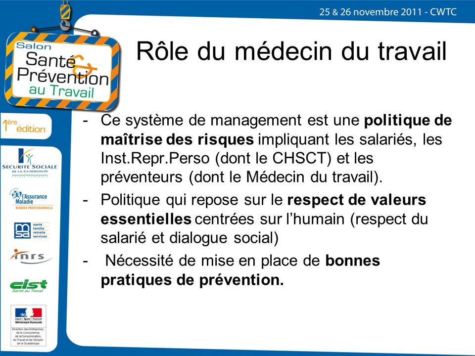 Rôle du médecin du travail -Ce système de management est une politique de maîtrise des risques impliquant les salariés, les Inst.Repr.Perso (dont le C
