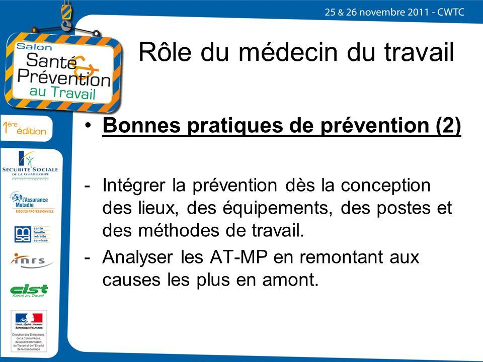 Rôle du médecin du travail Bonnes pratiques de prévention (2) -Intégrer la prévention dès la conception des lieux, des équipements, des postes et des