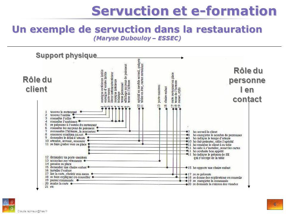 6 Claude.lepineux@free.fr Un exemple de servuction dans la restauration (Maryse Dubouloy – ESSEC) Servuction et e-formation Servuction et e-formation